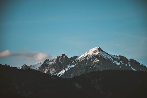 Snow-top Mountain Under Clear Sky