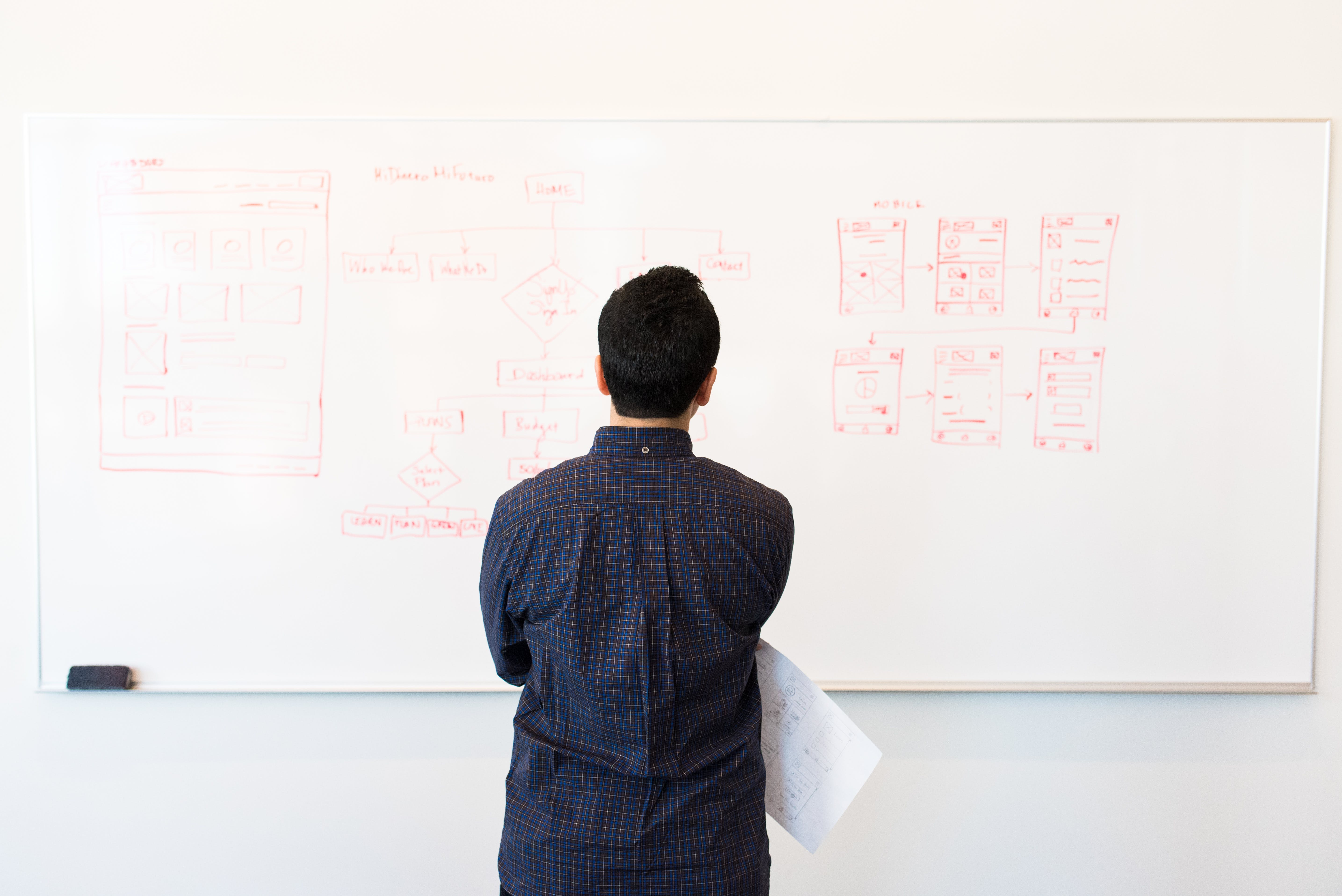 Man standing infront of whiteboard