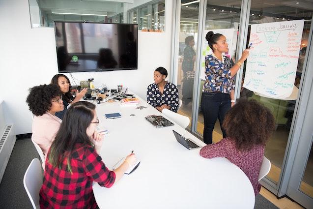 Brainstorming - Teamwork