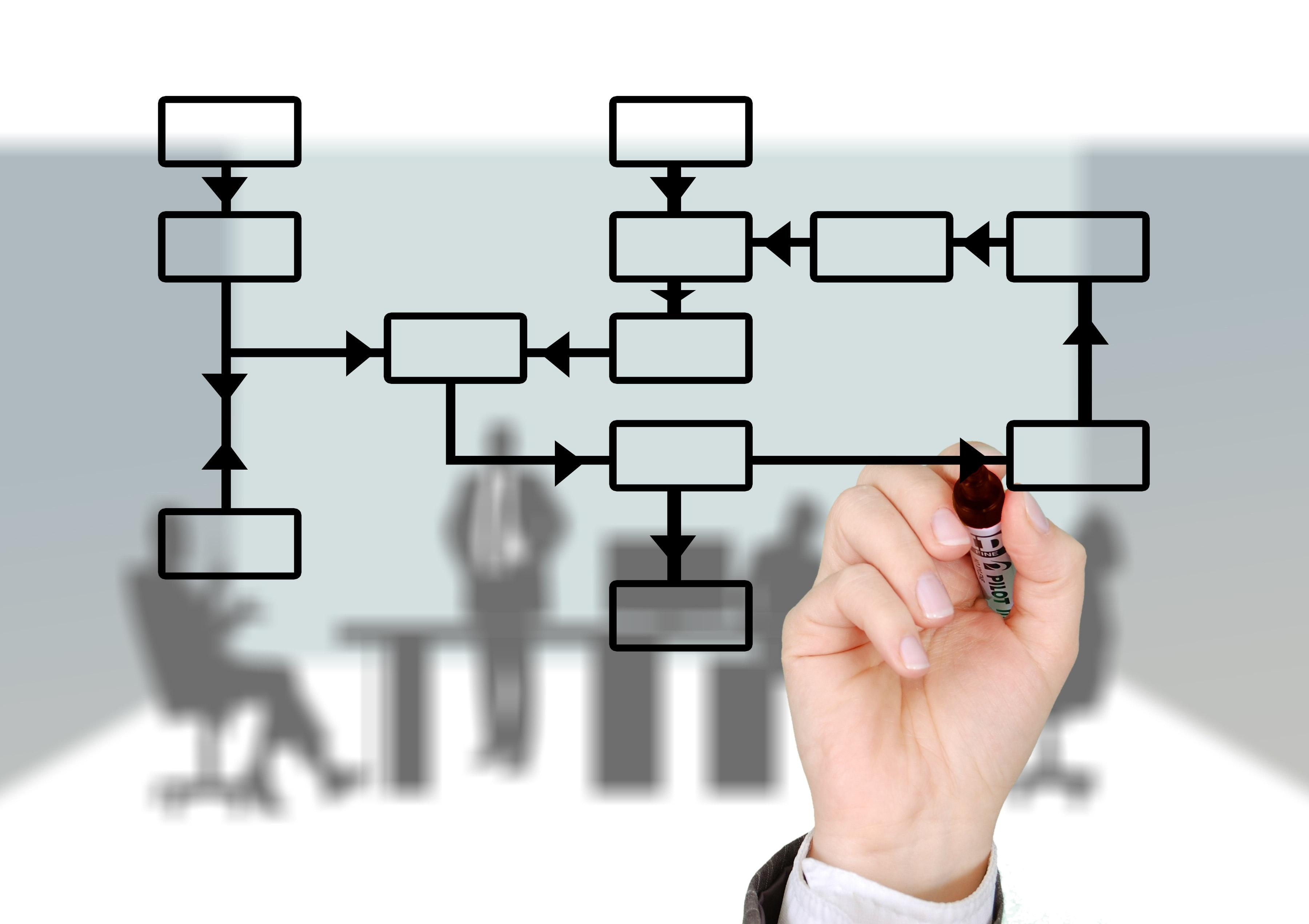 組織 論 バーナード 企業経営理論 組織論・組織の構造とは│アラフォーの中小企業診断士、英語、読書コツコツ日記