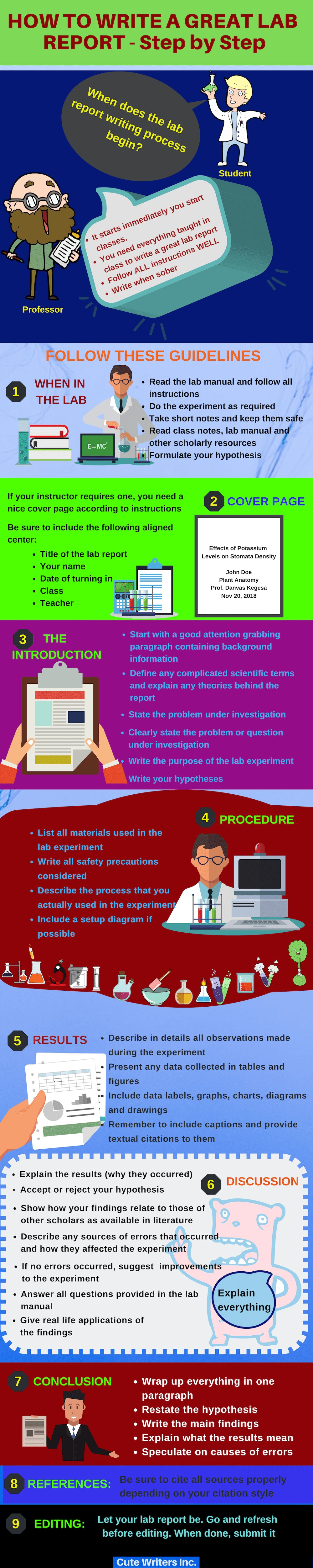 Free stock photo of how to write a lab report, lab report format, lab report how to write