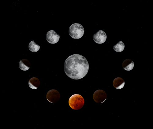 Fotobanka sbezplatnými fotkami na tému krvavý mesiac, mesiac, zatmenie