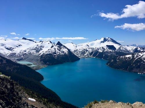 Бесплатное стоковое фото с HD-обои, вода, голубое небо, горный пик