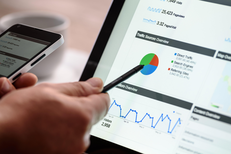 advertising, adwords, analysis