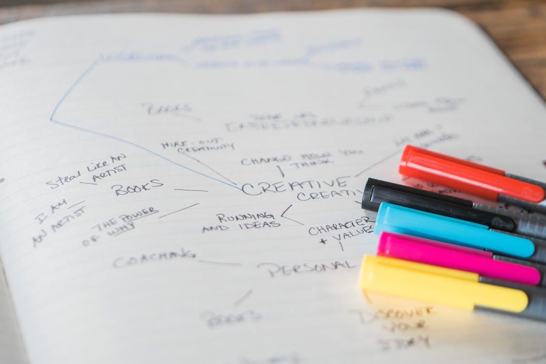 bản văn, bức thư, bút màu
