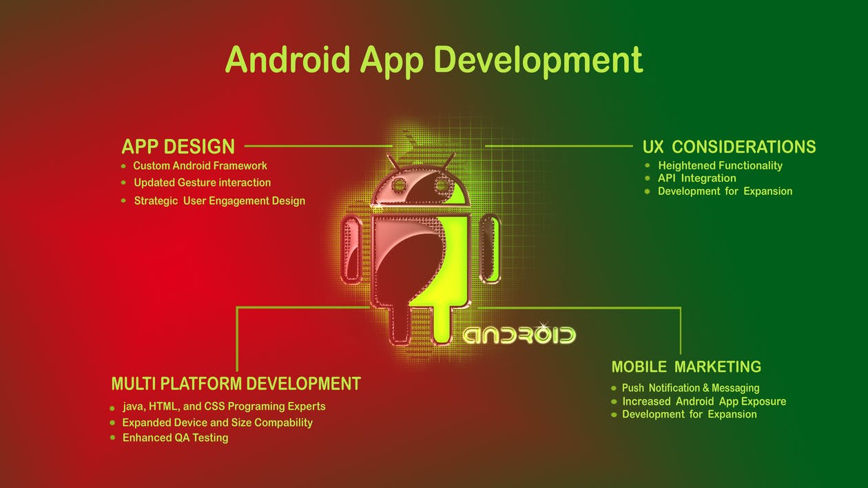 Free stock photo of android app, app development, banne