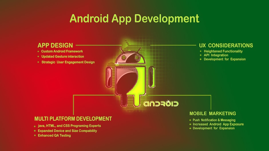 android, android app, app