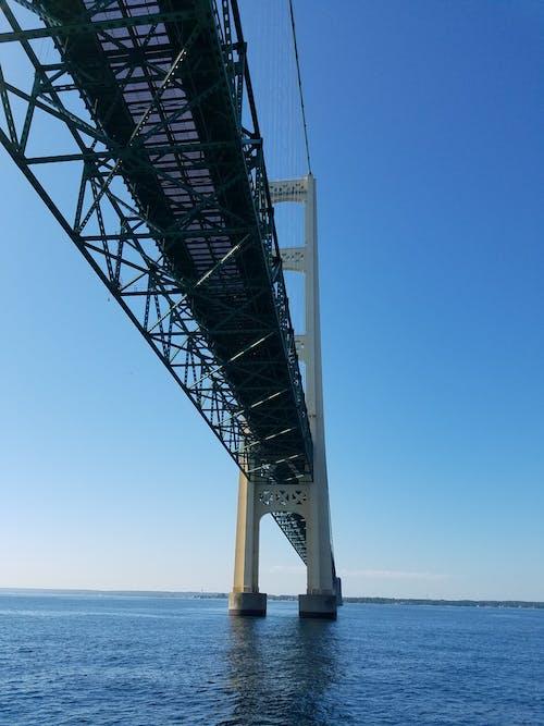 Imagine de stoc gratuită din cer, natură, pod, simetric