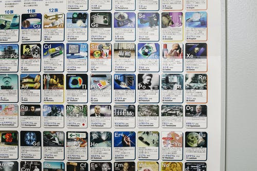 Photo of Periodic Table of Elements