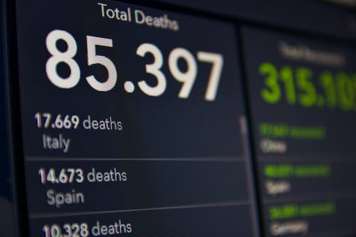 Data On Deaths Displayed In A Screen
