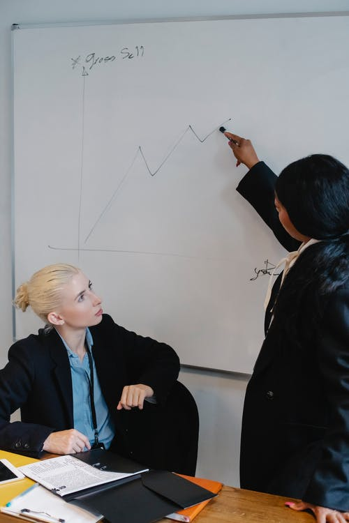 African American businesswoman explaining business plan to colleague and drawing diagrams on whiteboard during meeting in contemporary workspace