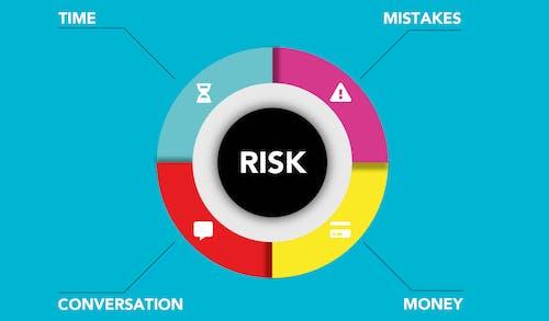 Cutout paper composition of scheme with Risk inscription