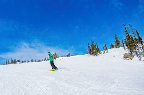 Person in Green Jacket and Black Pants Riding Ski Blades on Snow Covered Ground Under Blue