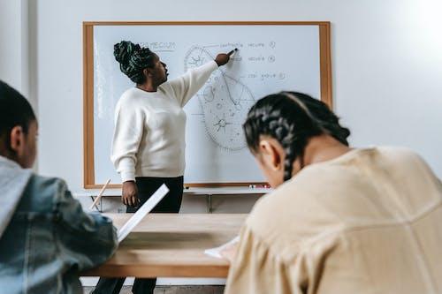 Femme Noire Expliquant La Biologie Aux Enfants