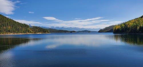 A Calm Lake Under a Blue Sky
