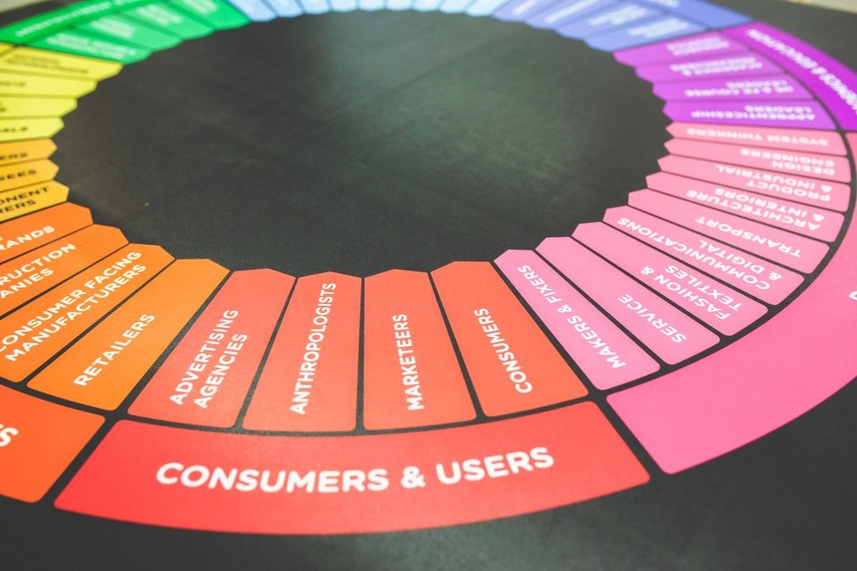 Customers & Users / Color Wheel