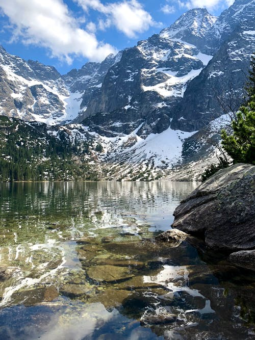 Lake Near Snow Covered Mountains