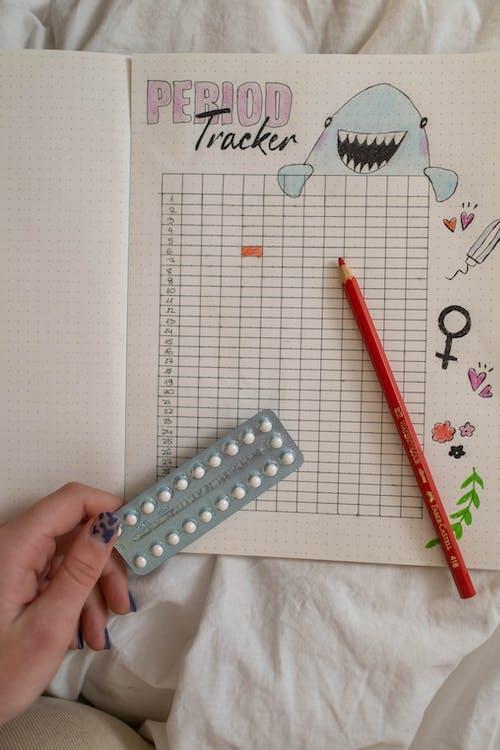 避孕方法-口服避孕藥