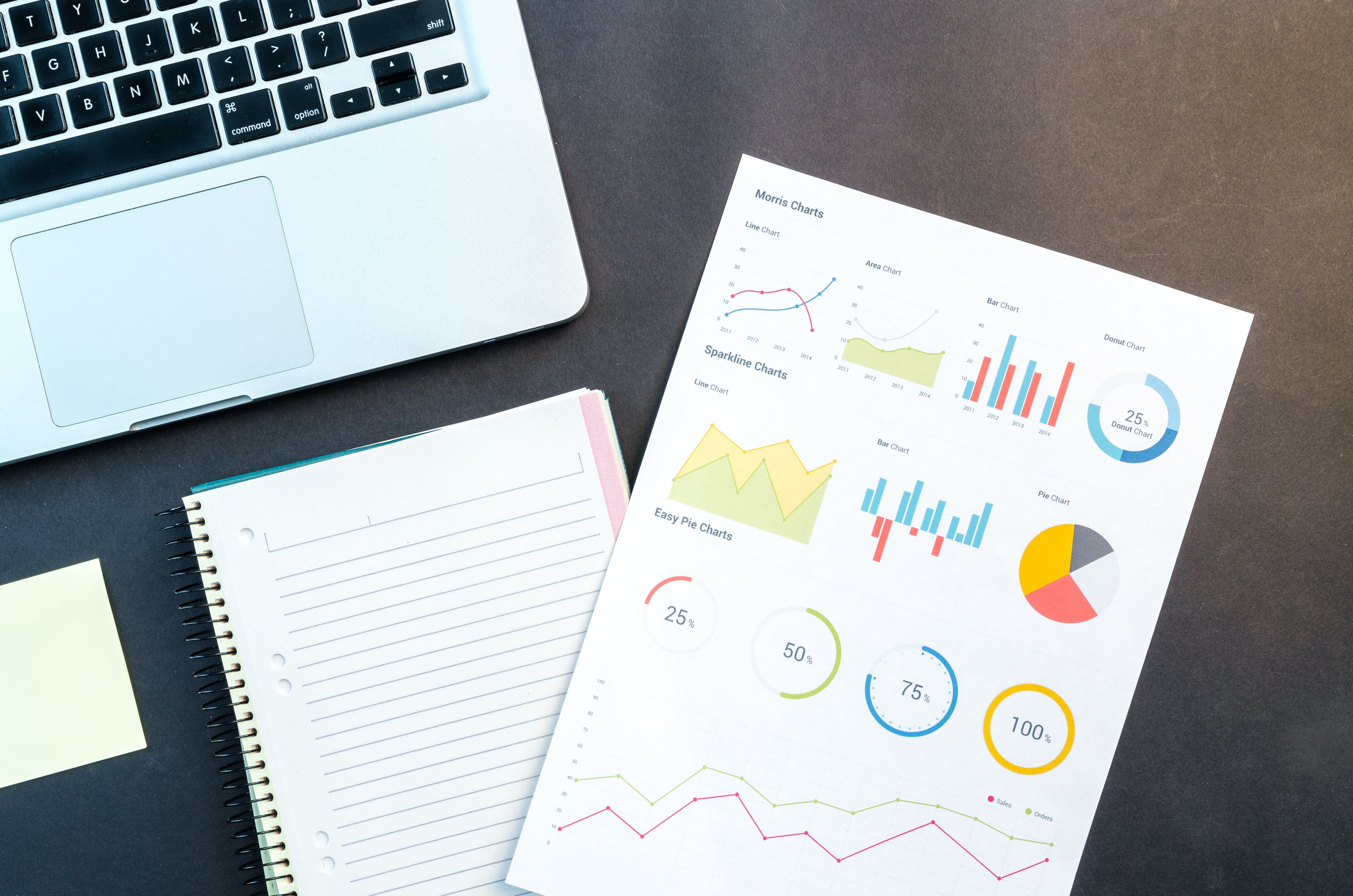 Seven Critical Key Performance Indicators for your Employees