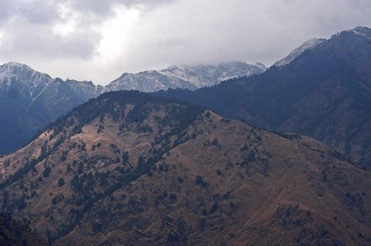 View of Mountain Summits