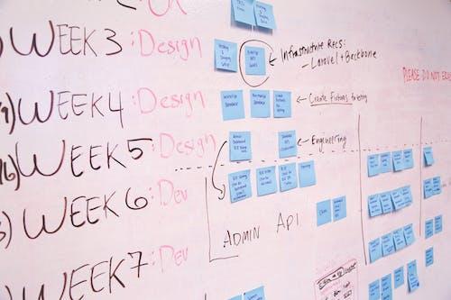 Foto d'estoc gratuïta de concepte, cronologia, desenvolupament, empresa emergent