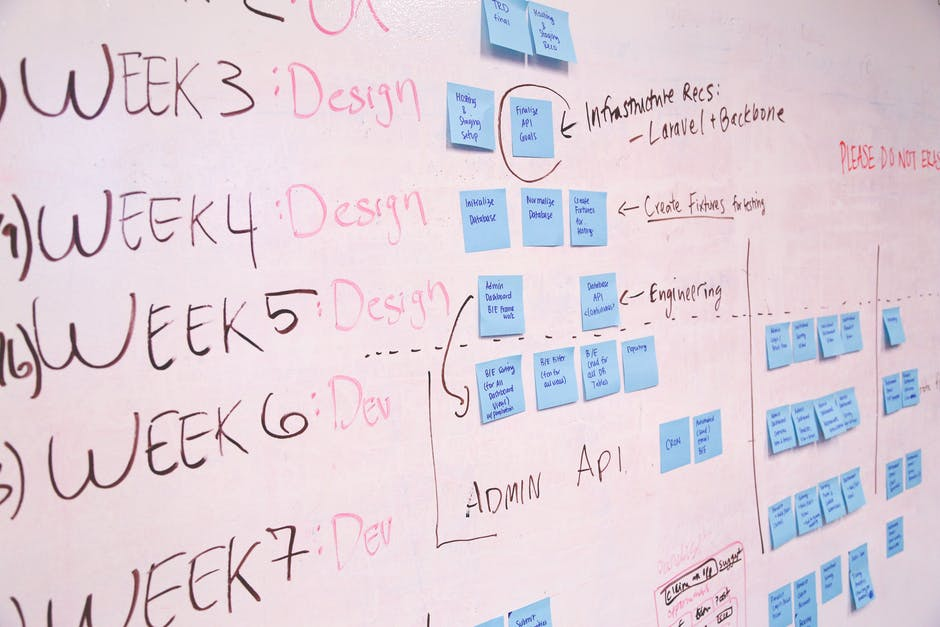 agenda, concept, development