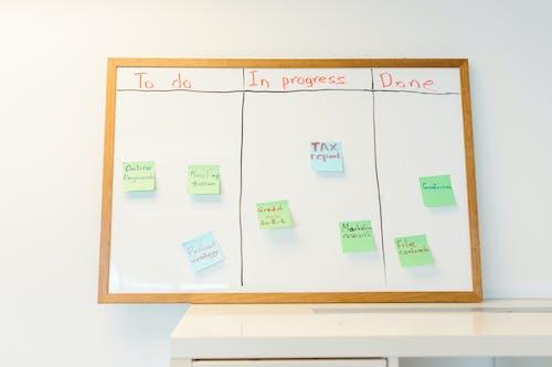 Sticky Notes on Whiteboard