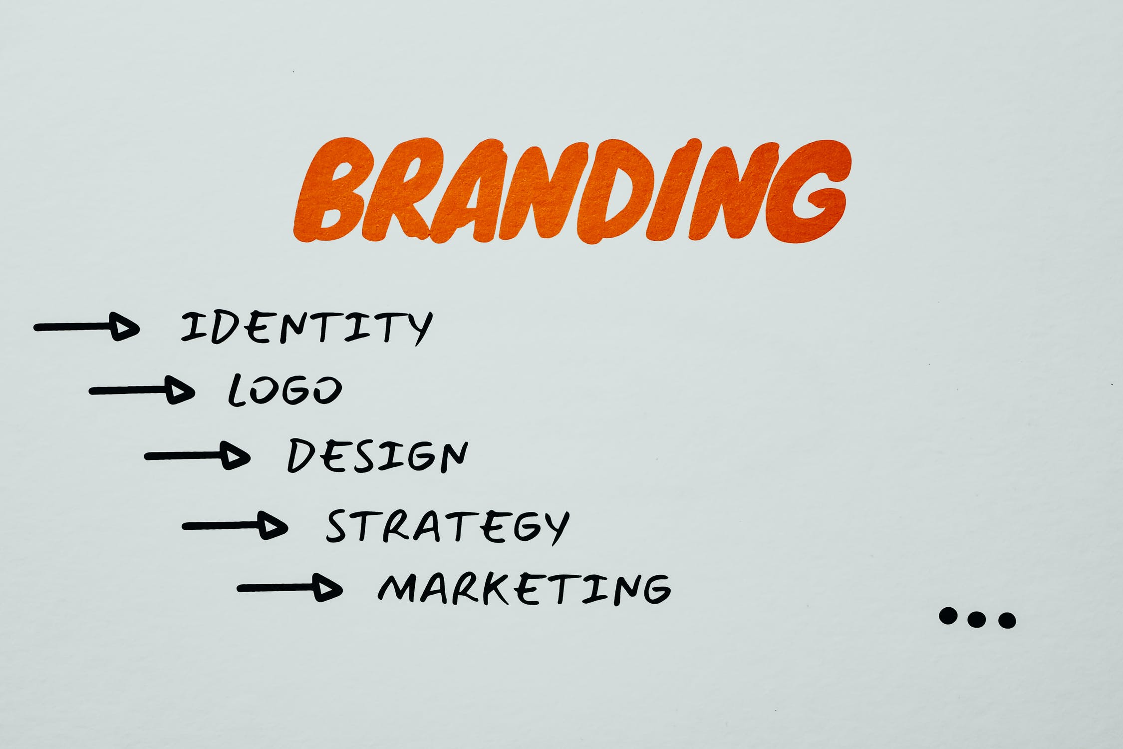 How To Successfully Rebrand Your Business In 2021