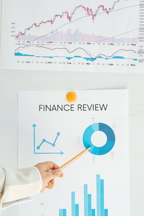 Kostnadsfri bild av aktiemarknaden, analys, börsen