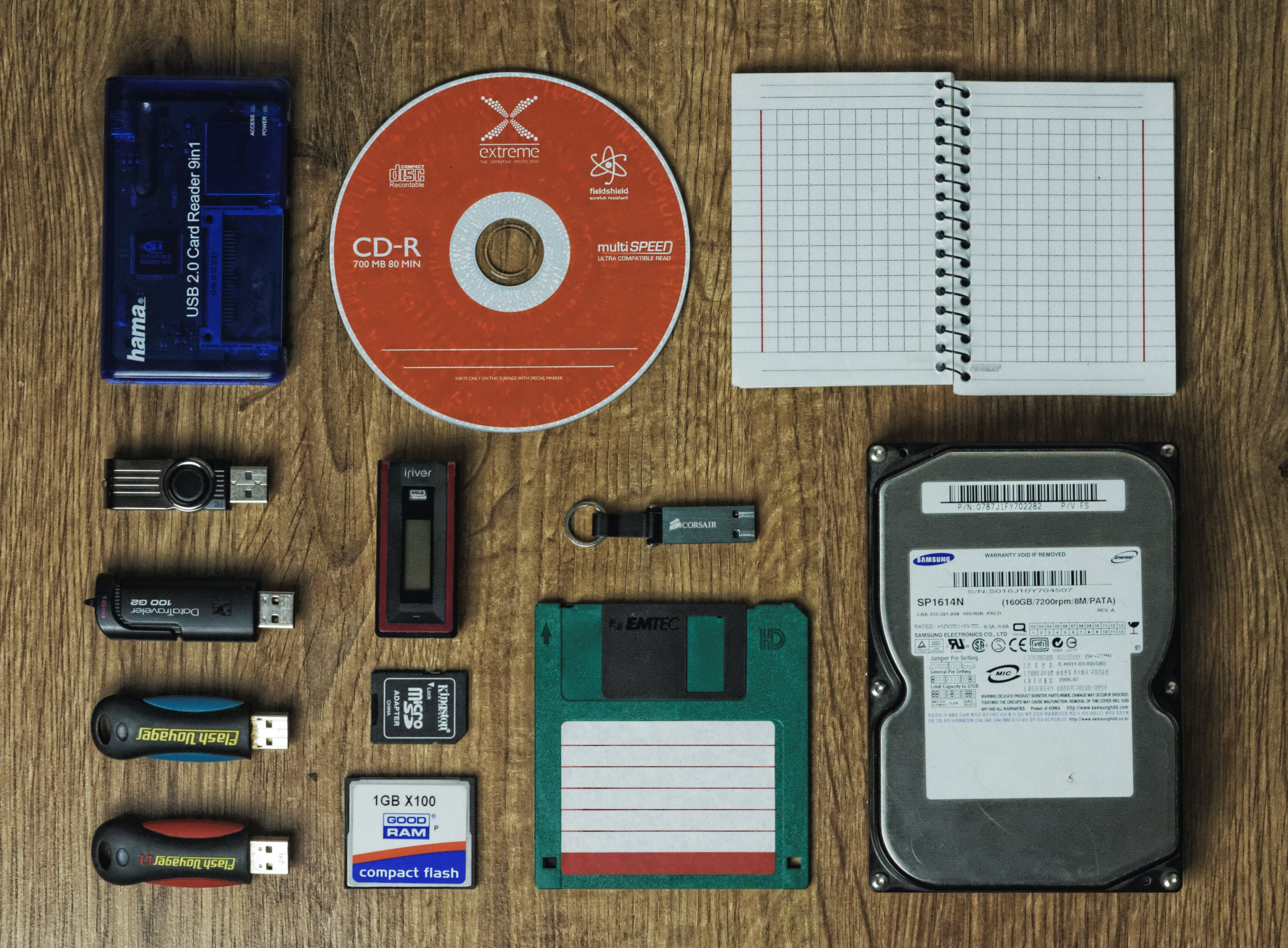 Free stock photo of memory, knolling, theme knolling