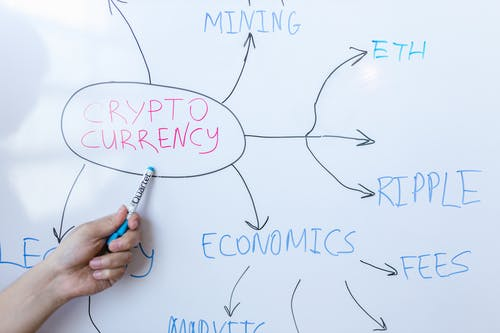 Immagine gratuita di bitcoin, blockchain, brainstorming