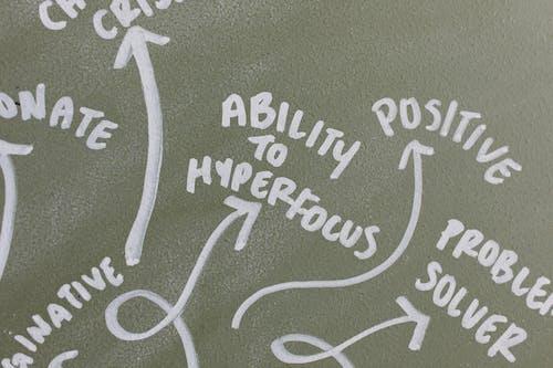 Motivational Phrases for Mental Health