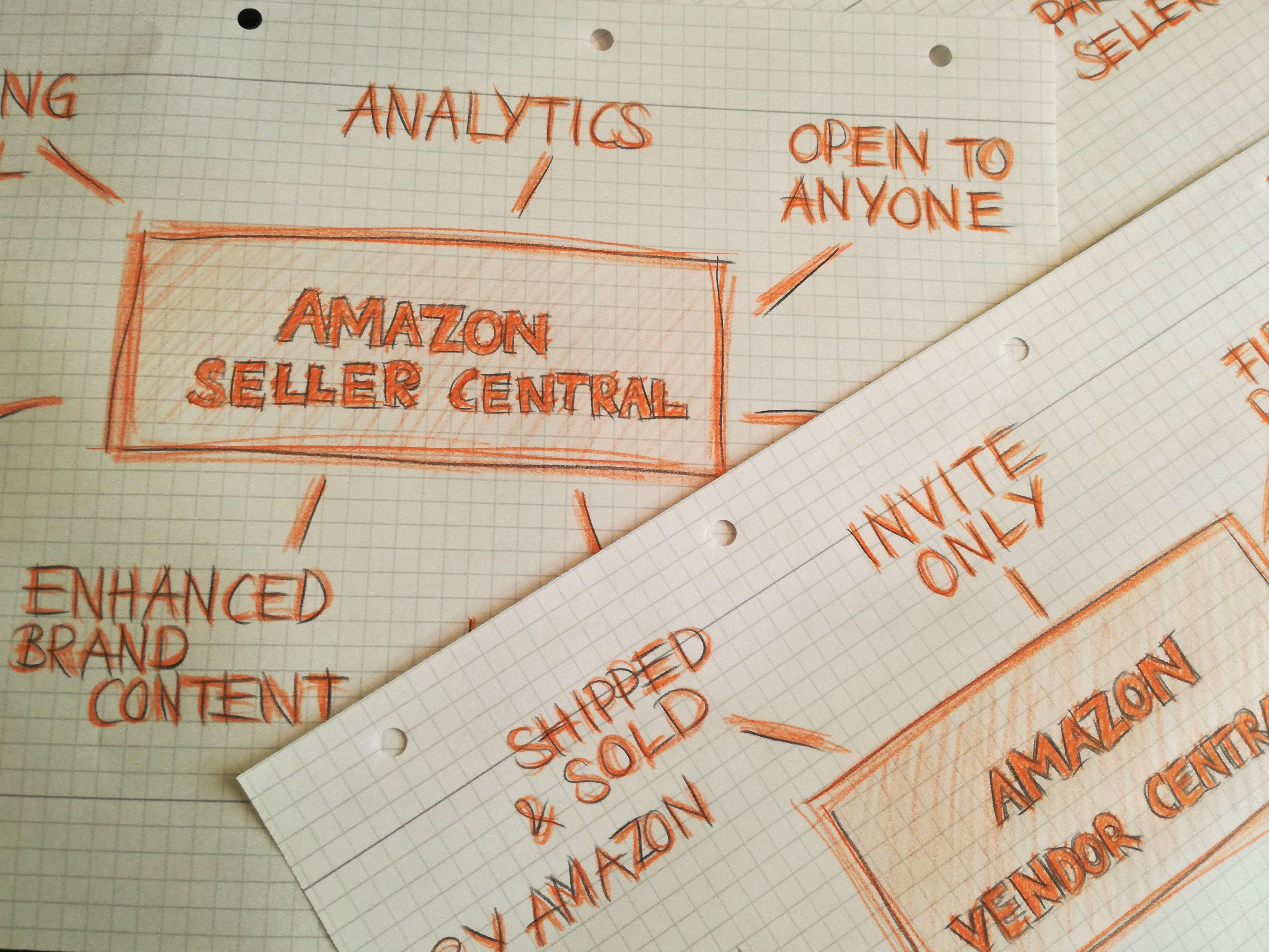 Free stock photo of marketing, orange, amazon, analytics