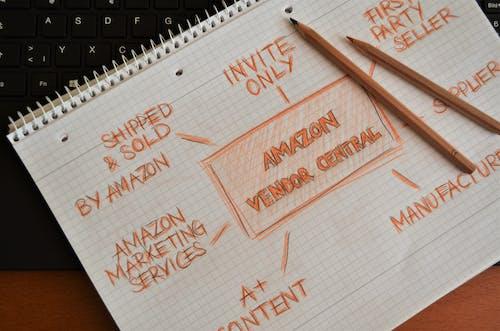 Free stock photo of amazon, digital marketing, laptop, marketing