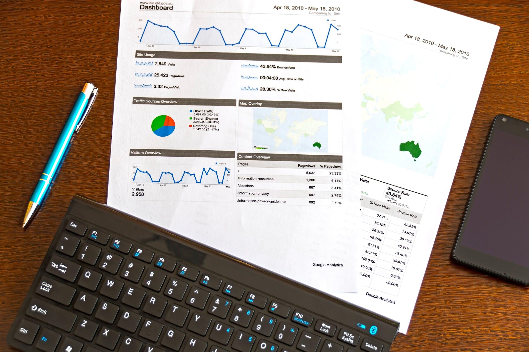 Google Analytics Goal Funnel