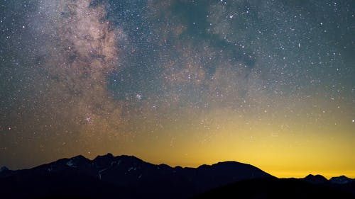 A Time-Lapse Video of Milky Way