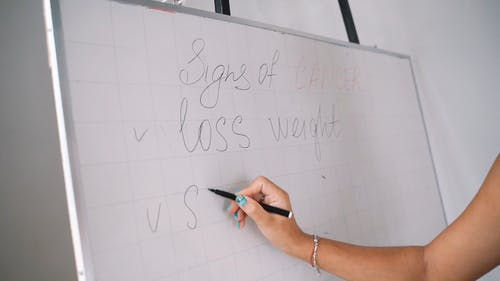 Person Writing on the Whiteboard