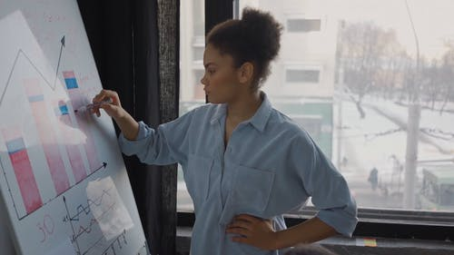 A Woman Making a Bar Graph in a Whiteboard