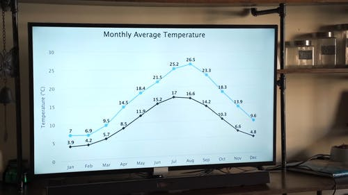 Viewing Graphs on a Monitor