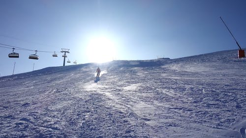 Close-up Skiing Footage